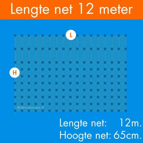 Konijnennet 12 meter